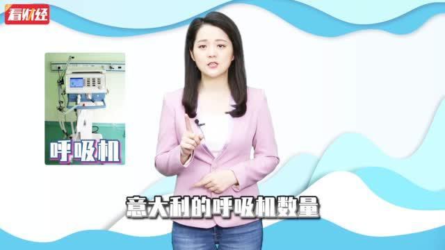 全球都来中国抢呼吸机,缺口达10倍!造一台呼吸机有多难?