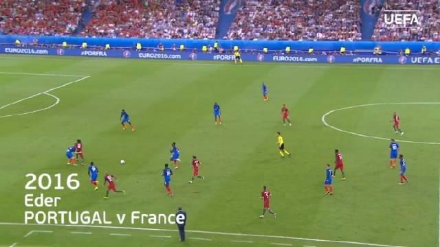 1960-2016年欧洲杯决赛进球