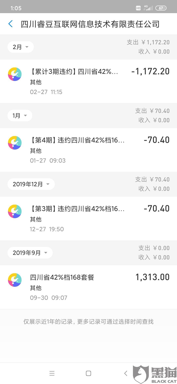 黑猫投诉:四川睿豆互联网信息技术有限公司欺骗消费者无辜扣款