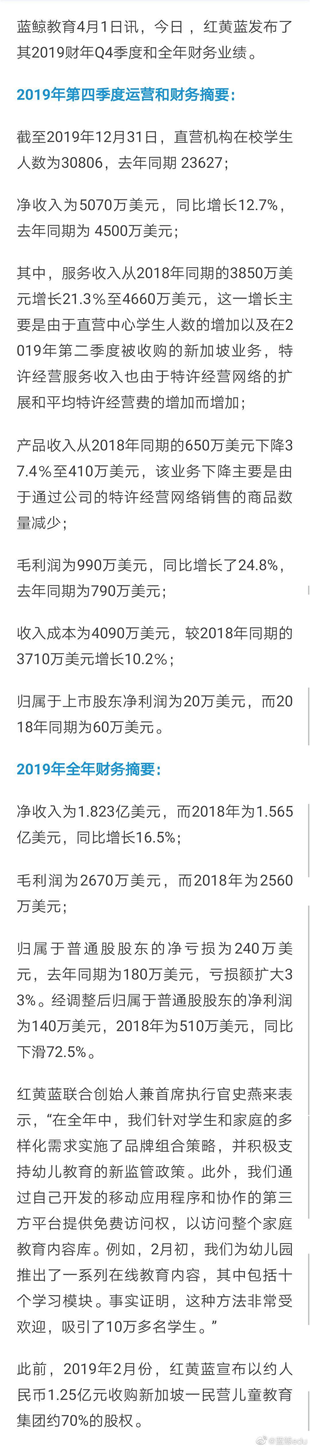 红黄蓝2019年营收增16.5%净亏损扩大33%