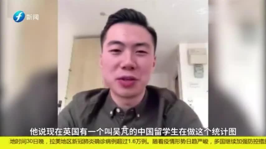 中国留学生做疫情数据走红,非洲医生也找他做疫情图!