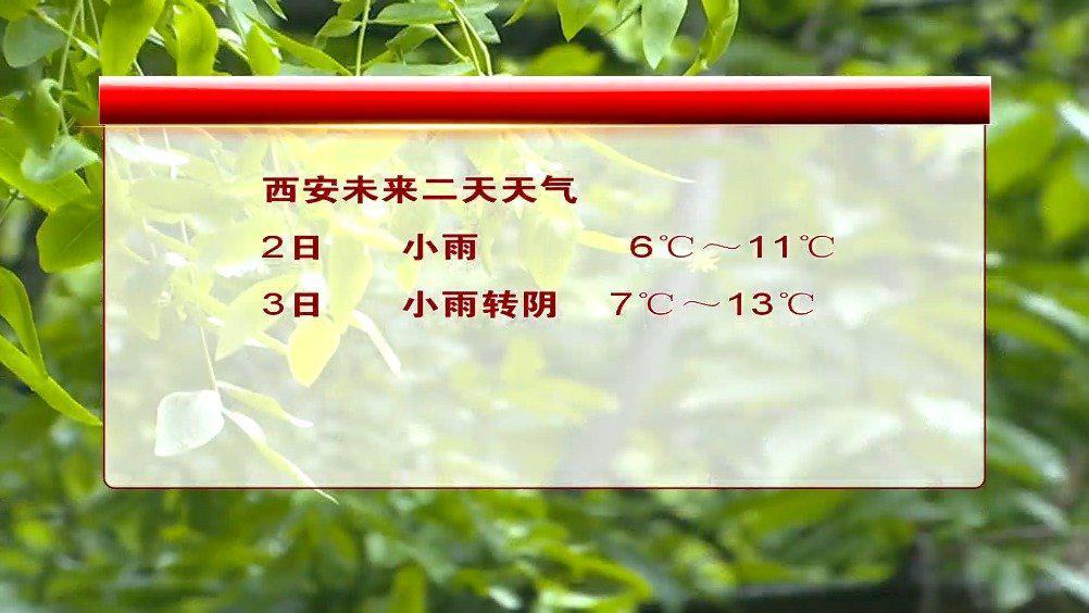 今起西安连续3天,降温吹风降水日均气温降4℃-6℃
