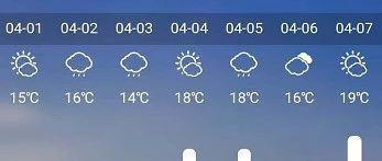 江西新一轮降雨上线 气温将回升至18℃+