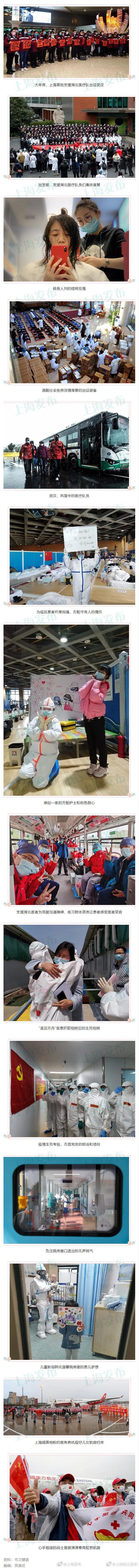 这本画册,展现上海医务人员抗疫的真实场景→