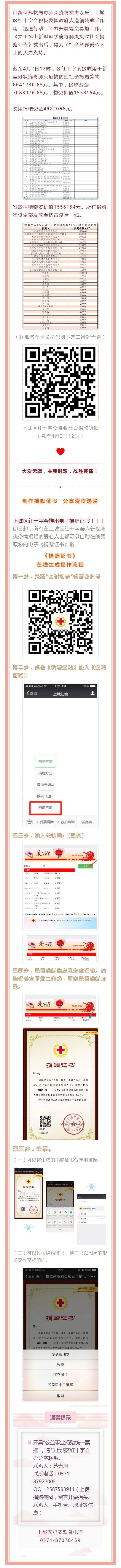 上城区红十字会接收社会捐赠情况公示(截至4月2日12时)