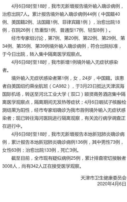 4月6日6时至18时天津新增1例境外输入无症状感染者图片