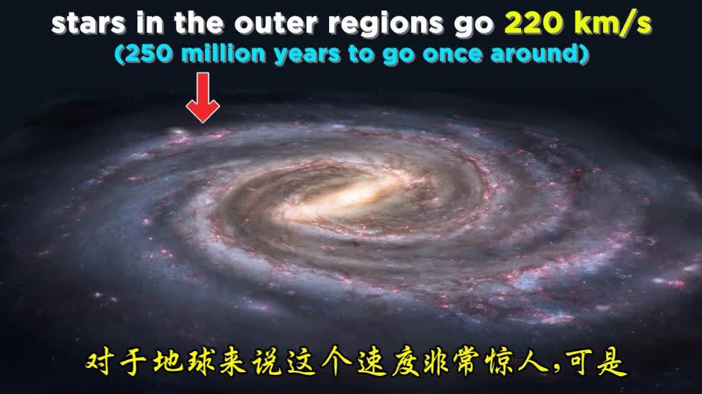 你真的了解银河系吗?我们的银河系何去何从,你知道吗?