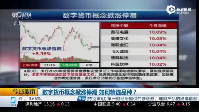 数字货币概念掀涨停潮 如何精选品种?丨今日股市