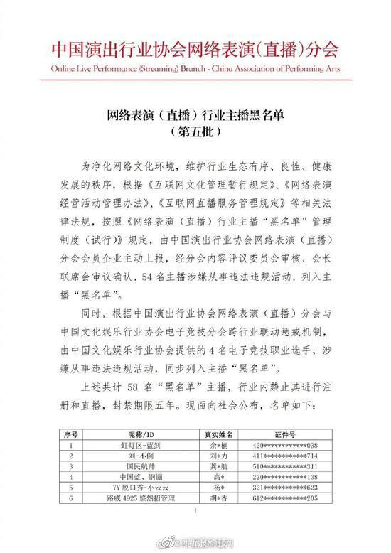 58名主播被列入黑名单:封禁5年 4人电竞职业选手