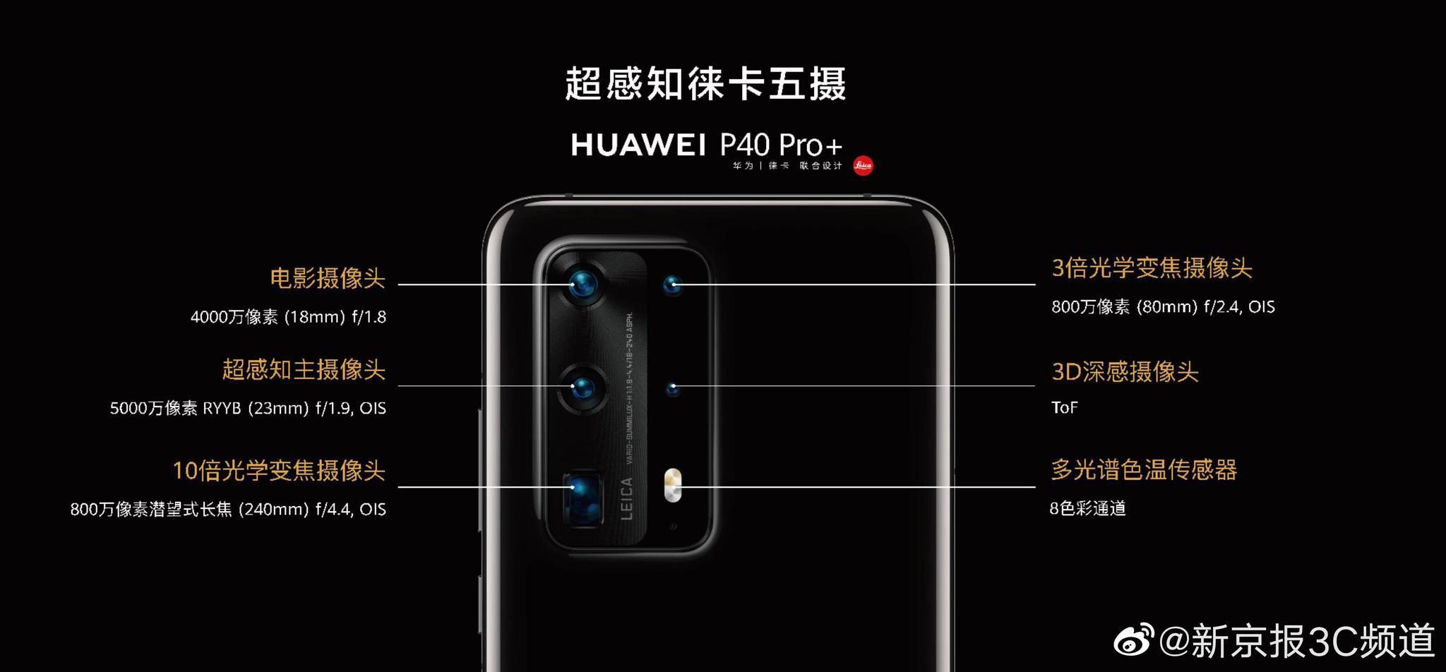华为P40Pro+的10倍光学变焦摄像头……