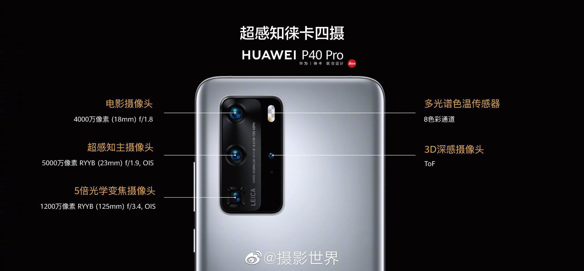 全新的HUAWEI P40 Pro+带来了10倍光学变焦……