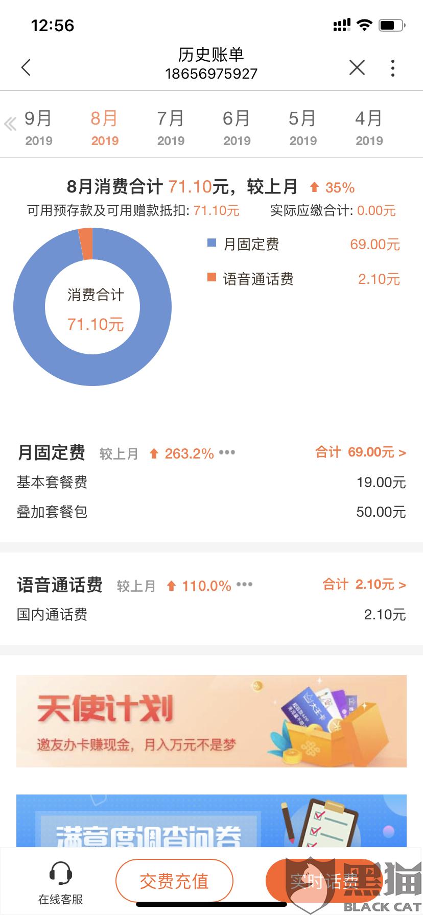 黑猫投诉:中国联通私自增加叠加包套餐