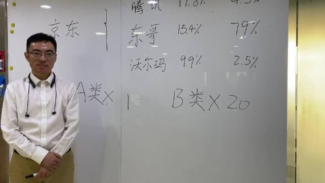 京东最新股权结构和同股不同权