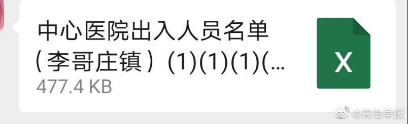 青岛胶州6685人就诊名单被泄露?警方:正在侦办