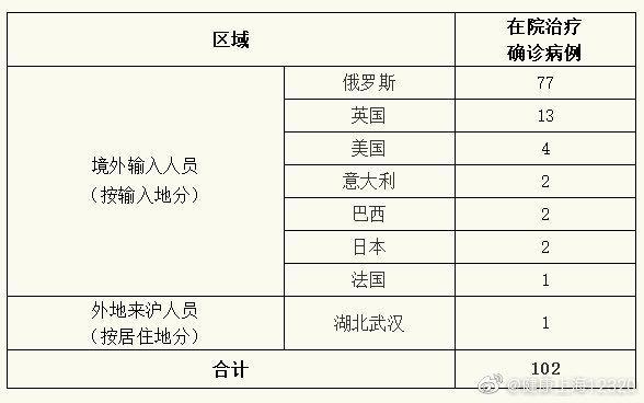 华美招商:新增本地新华美招商冠肺炎确诊病图片