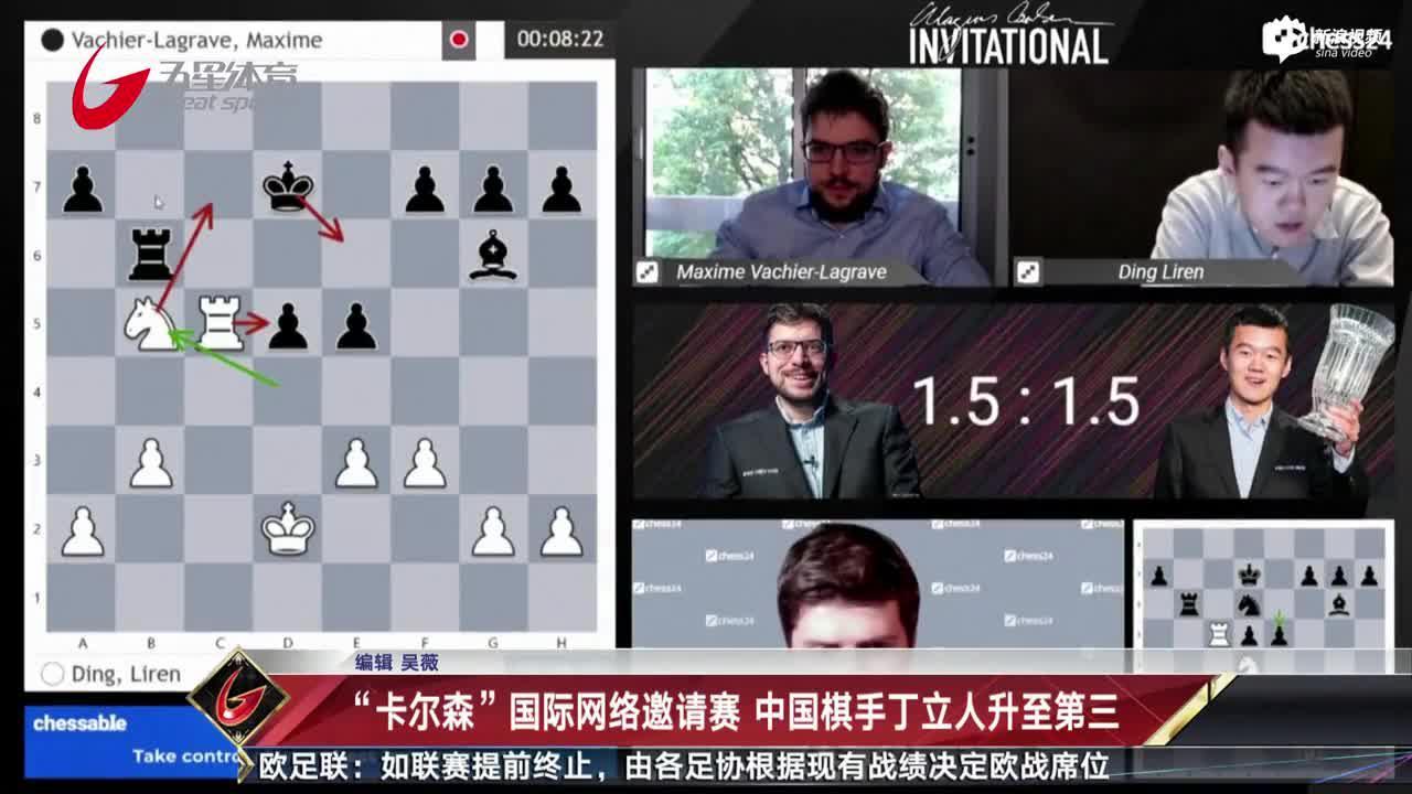 视频-卡尔森国际网络邀请赛 中国棋手丁立人升至第三