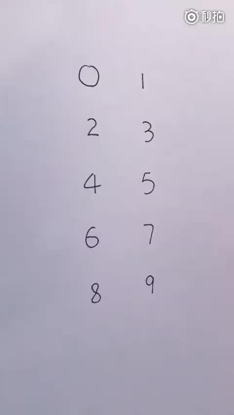 阿拉伯数字如何快速变成可爱的小图案?