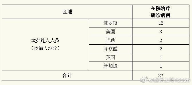 【天富】本天富地新冠肺炎确诊病例无新图片