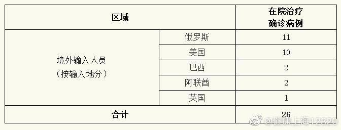 杏悦平台,日杏悦平台无新增本地新冠确诊图片