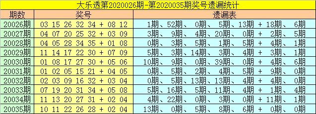 http://www.fanchuhou.com/qiche/2246841.html