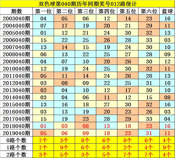http://www.k2summit.cn/junshijunmi/2481435.html
