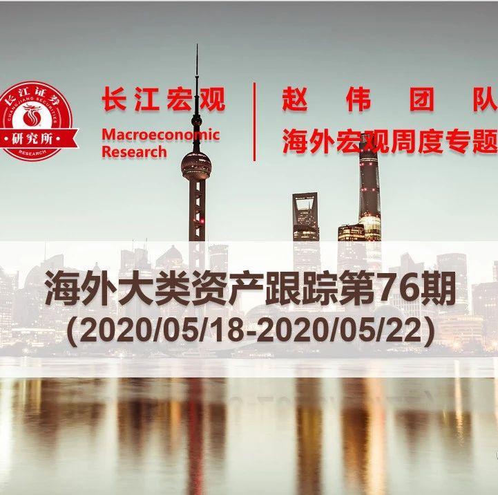 长江宏观·赵伟 | 美国房地产市场景气持续下滑—海外大类资产跟踪第76期
