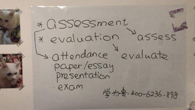 英语关于论文的不同表达方式!@微博教育