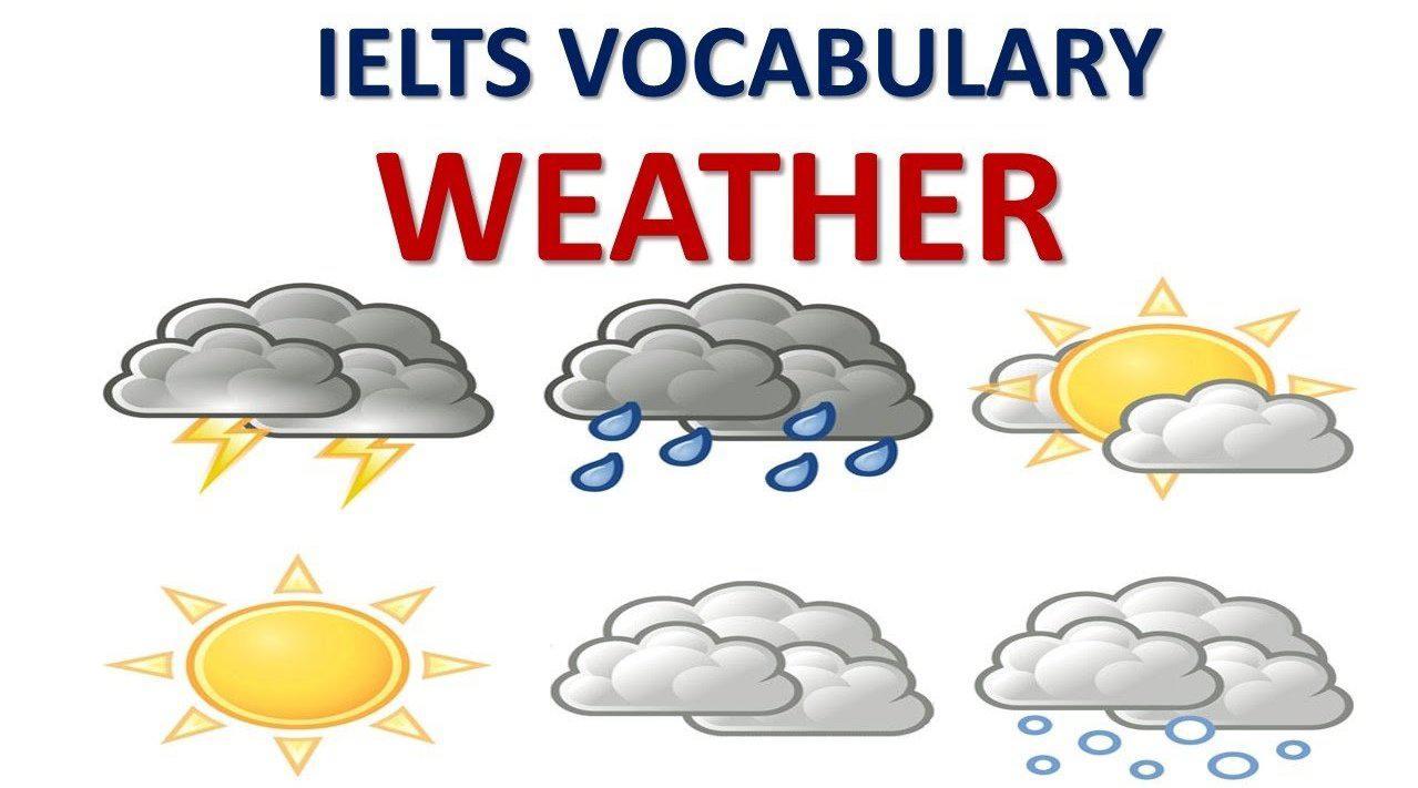 雅思词汇:天气话题必备的8分词汇(英文字幕)