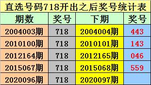 [新浪彩票]金原排列三第20097期:必杀一码2