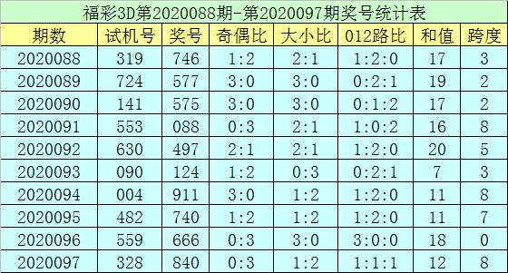 [新浪彩票]郑飞福彩3D第20098期:绝杀两码5 8