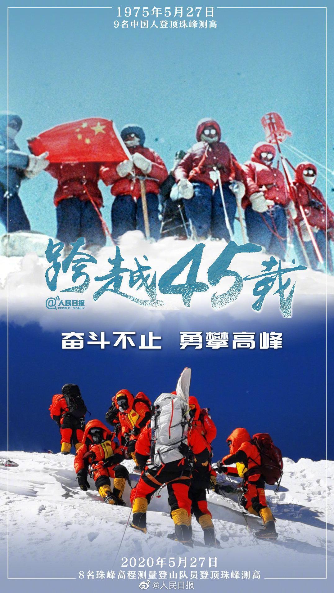 跨越45年中国人同一天登顶珠峰图片