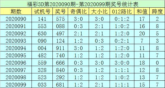 http://www.fanchuhou.com/shehui/2337925.html