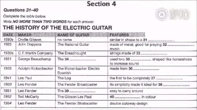 雅思听力模拟系列 -Section4 10道填空题自测一下!