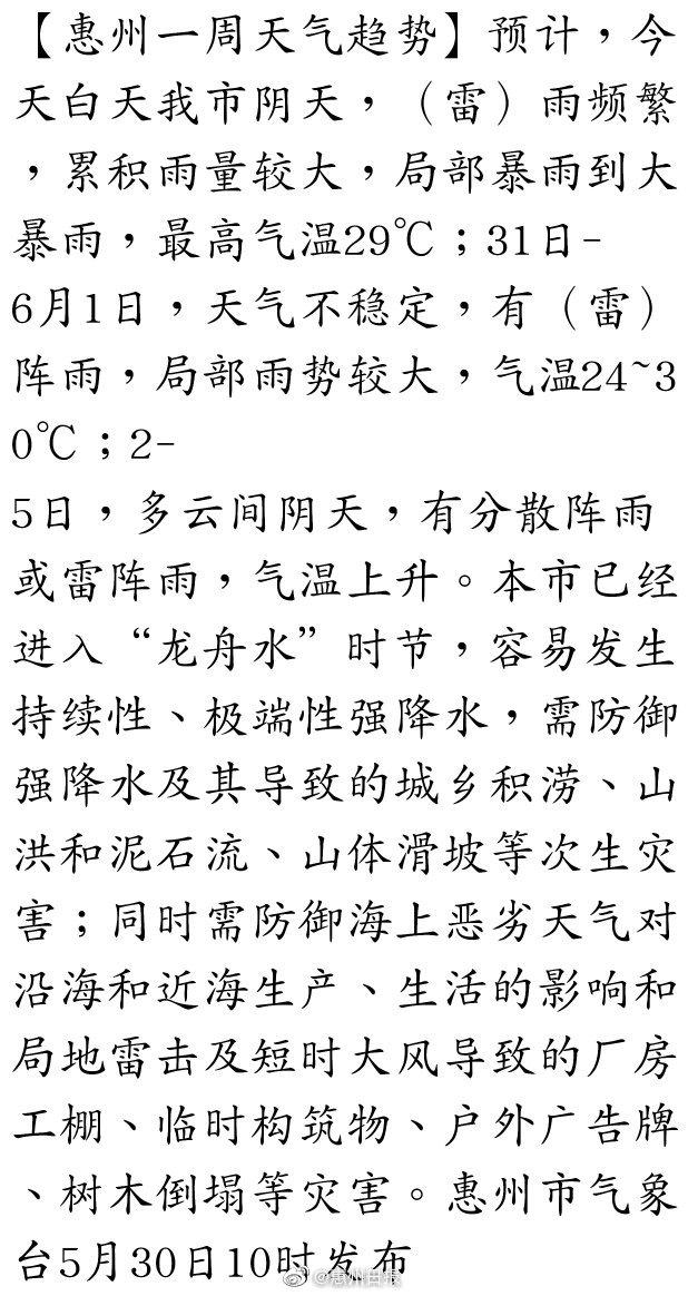 惠州一周天气趋势
