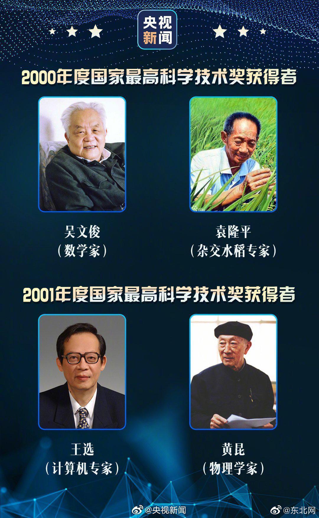 记住这些名字!他们是33位历届国家最高科技奖获奖者