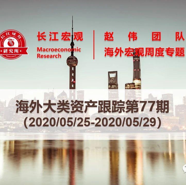 长江宏观·赵伟 | 美国4月核心PCE物价指数低预期—海外大类资产跟踪第77期