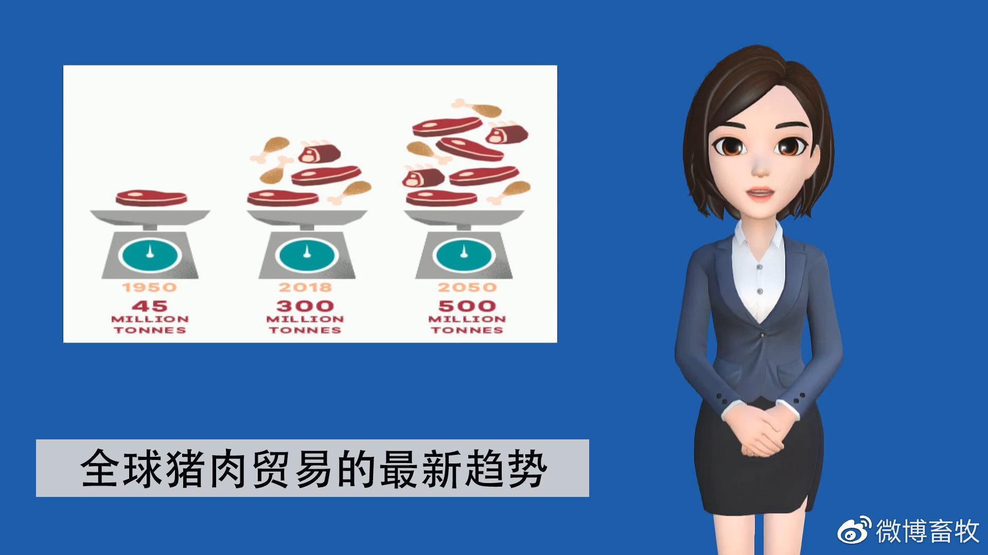 全球猪肉贸易的最新趋势:中国超越日本成为第一猪肉进口国!