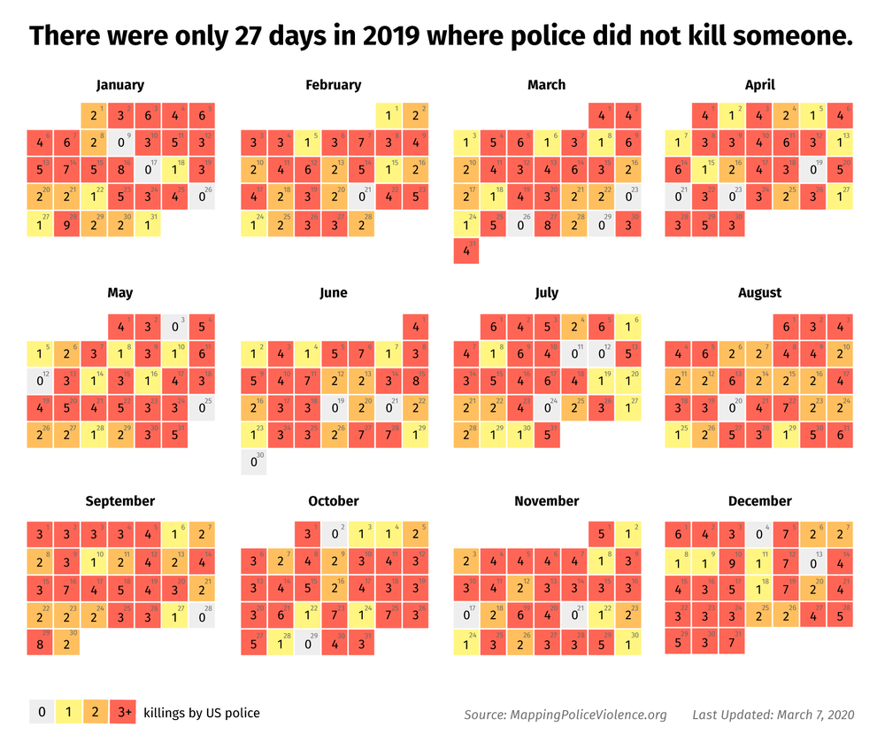 美国警察为什么这么狠
