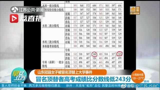 山东冠县顶替农家女上大学者成绩比分数线低243分