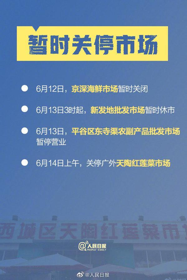 速览北京疫情防控最新举措图片