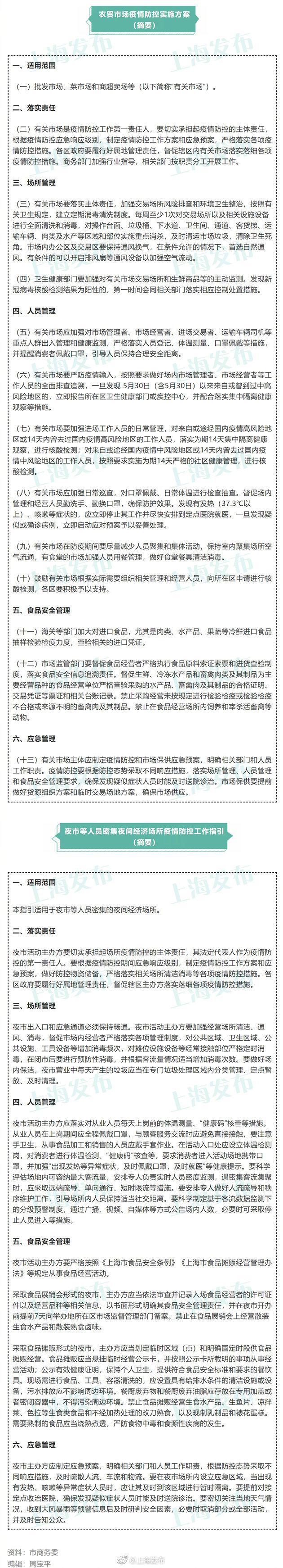 上海公布农贸市场、夜市等场所最新防控方案图片