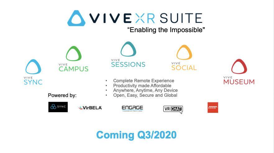 助力合作伙伴,HTC VIVE 2020行业生态大会带来企业新动力! AR资讯 第5张