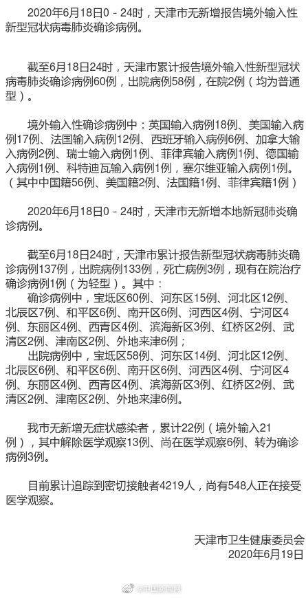 【天富官网】天津无新增本地天富官网确诊病例图片