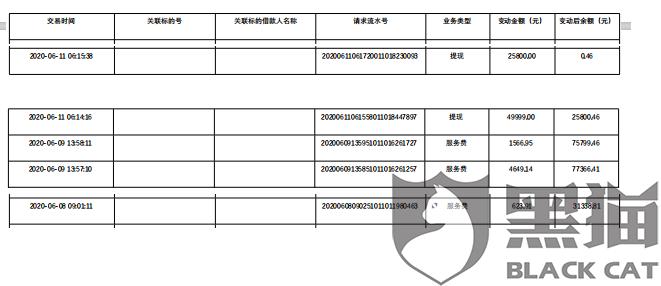 黑猫投诉:51人品信用卡孙海涛超压出借人利率,利用服务费名义侵占出借人利益