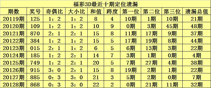 http://www.fanchuhou.com/caijing/2465175.html