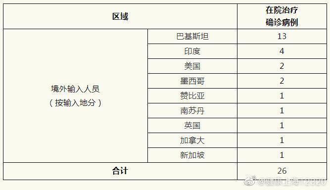 天富官网:6月天富官网25日新增2图片