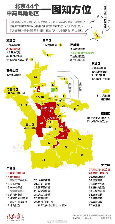 一图看懂北京44个中高风险地区方位图片