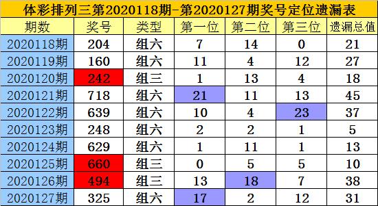 http://www.fanchuhou.com/tiyu/2465314.html