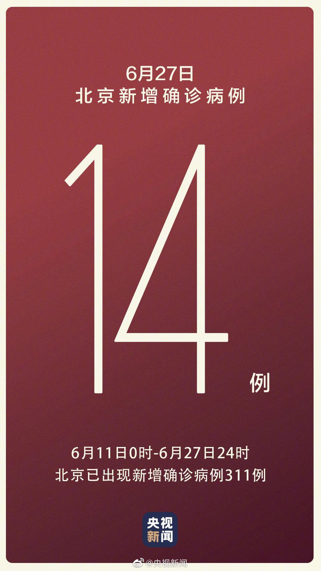北京新增14例确诊病例 17天内新增确诊311例图片