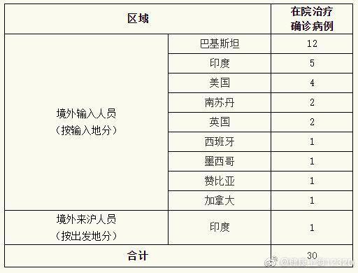 9日新增境天富官网外输入确诊病例3,天富官网图片